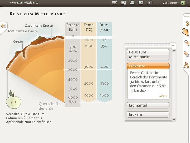 Geografie Interaktiv (alle Jahrgangsstufen) PC und MAC - Arus Media